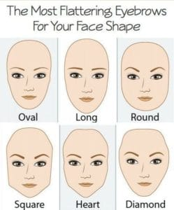 Most flattering eyebrows for face shape
